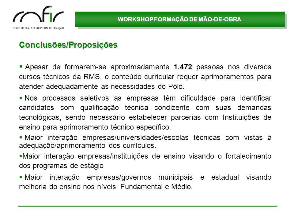 Conclusões/Proposições