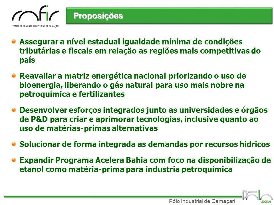 Proposições Assegurar a nível estadual igualdade mínima de condições tributárias e fiscais em relação as regiões mais competitivas do país.