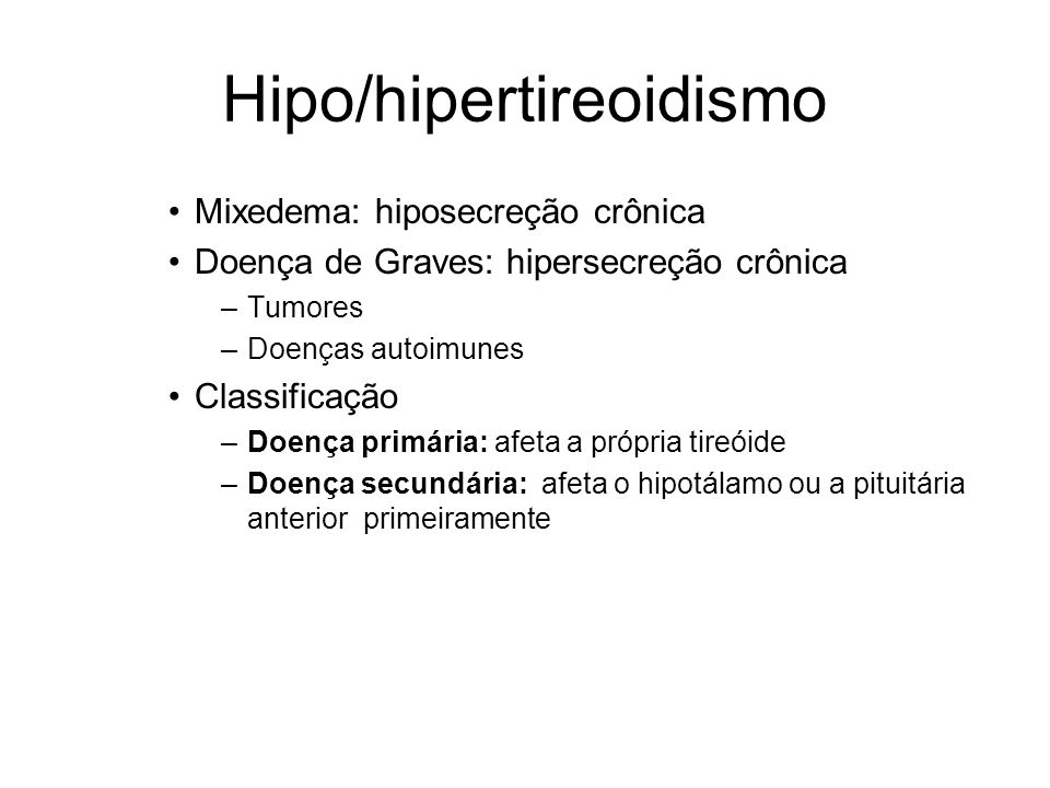 Hipo/hipertireoidismo