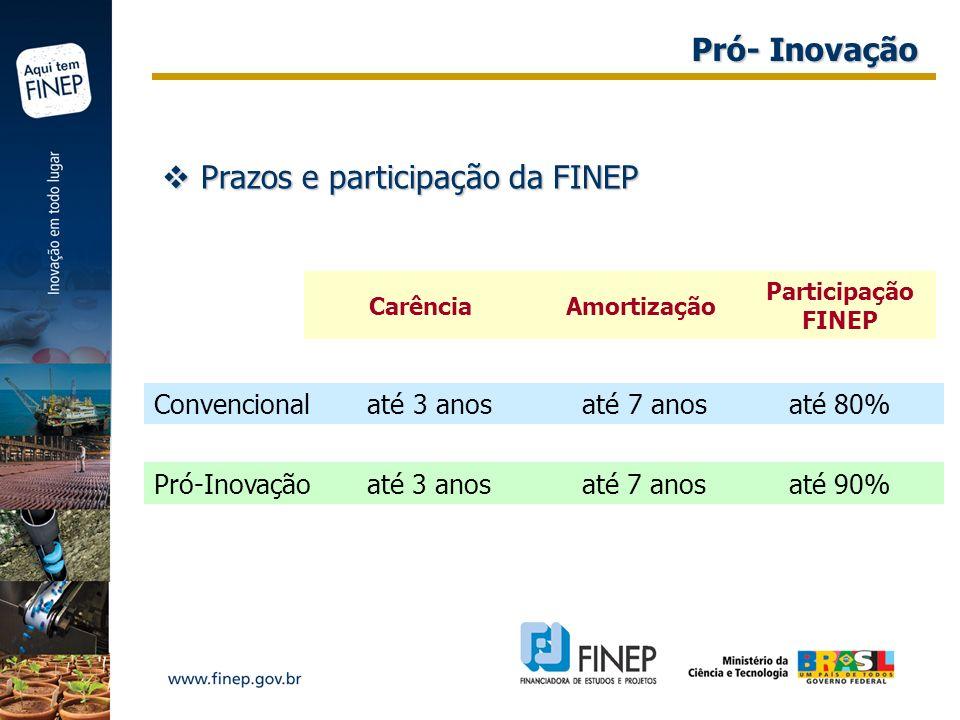 Prazos e participação da FINEP