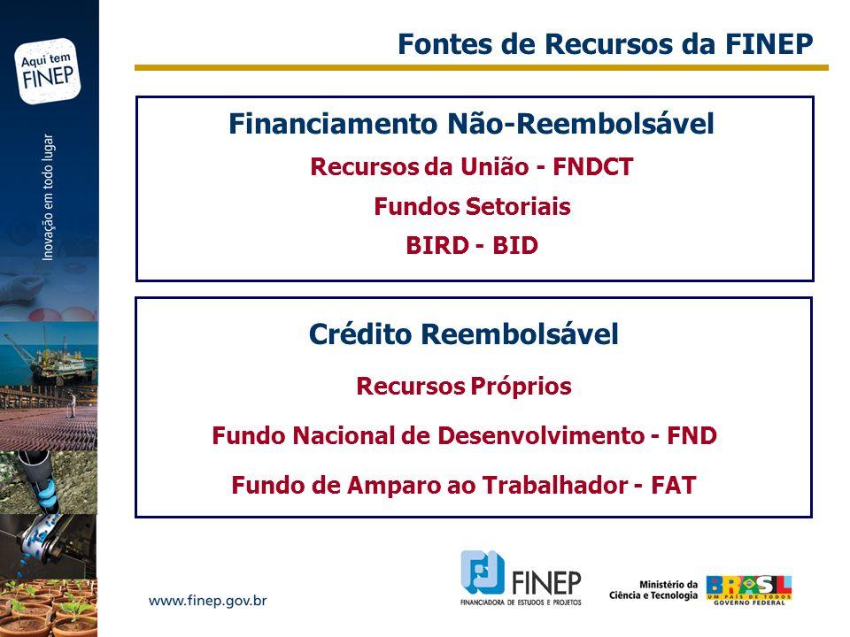 Fontes de Recursos da FINEP