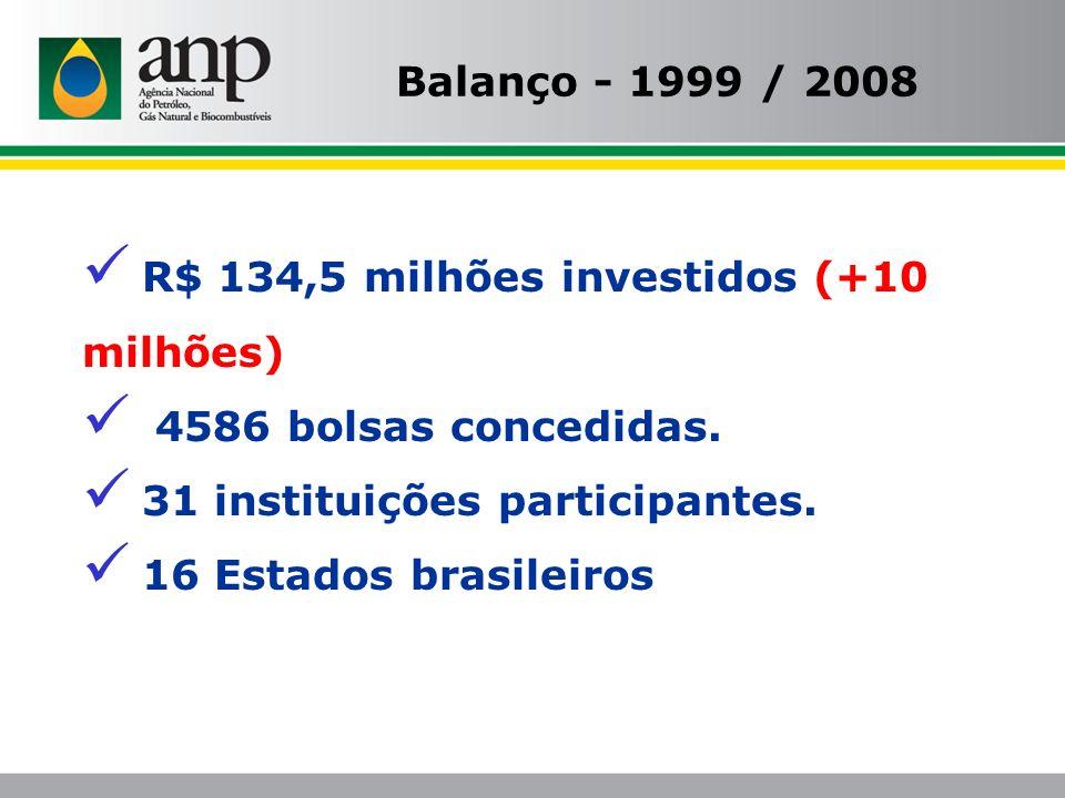 Balanço - 1999 / 2008 R$ 134,5 milhões investidos (+10 milhões) 4586 bolsas concedidas. 31 instituições participantes.