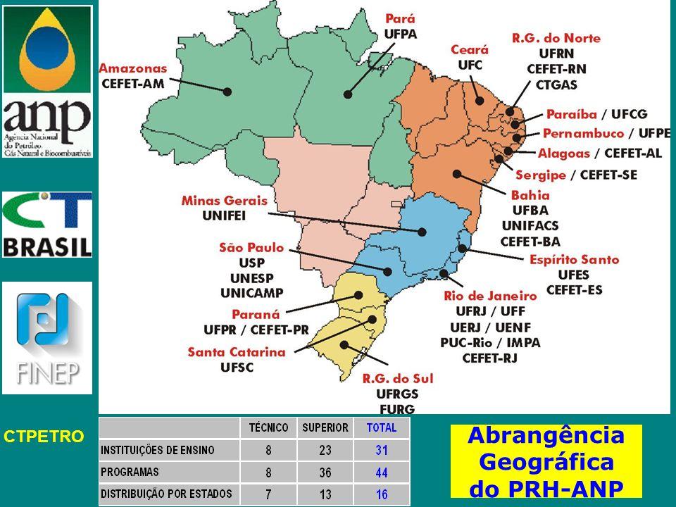 Abrangência Geográfica do PRH-ANP