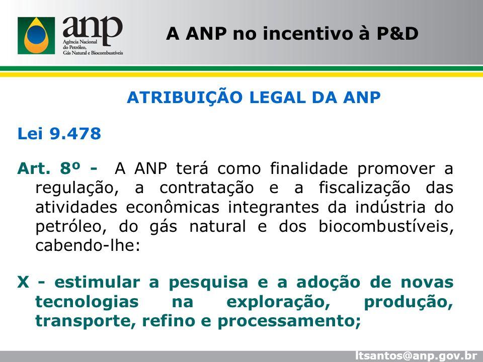 ATRIBUIÇÃO LEGAL DA ANP