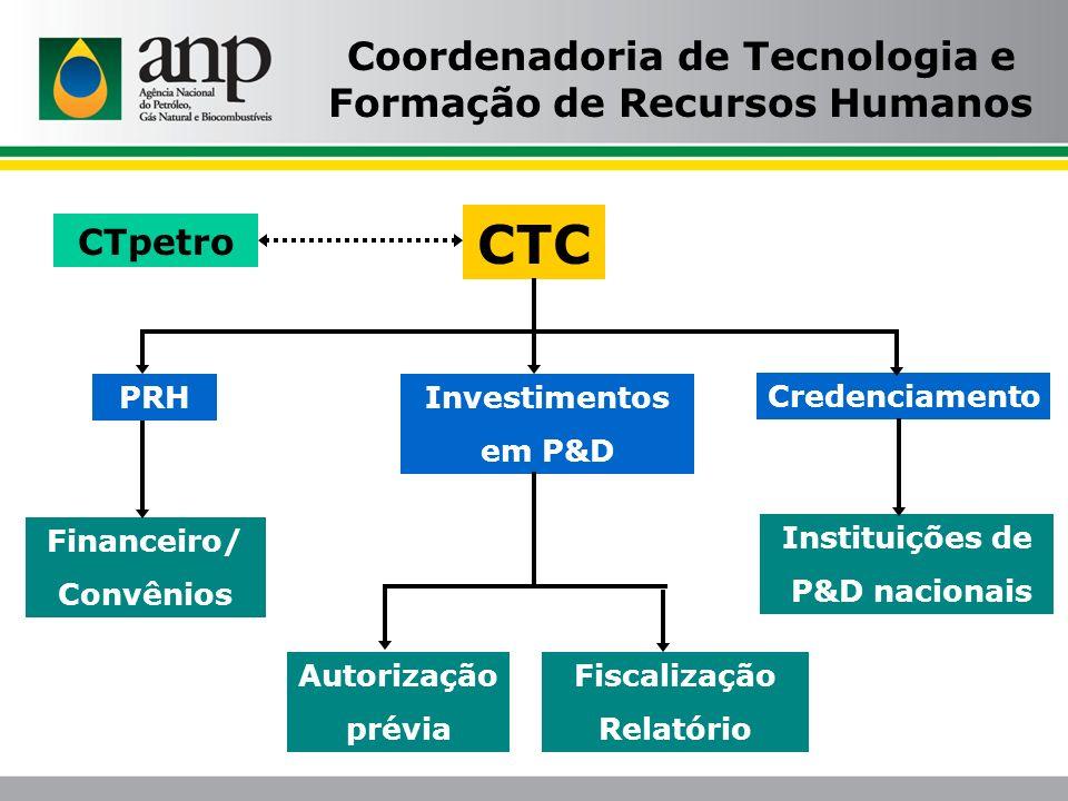 Coordenadoria de Tecnologia e Formação de Recursos Humanos