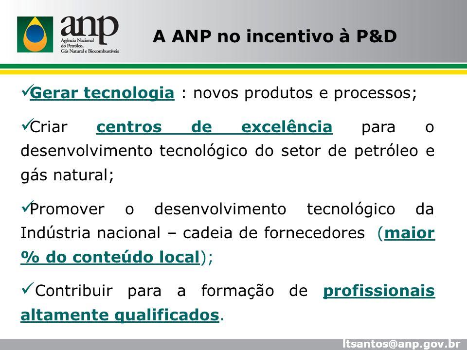 A ANP no incentivo à P&D Gerar tecnologia : novos produtos e processos;