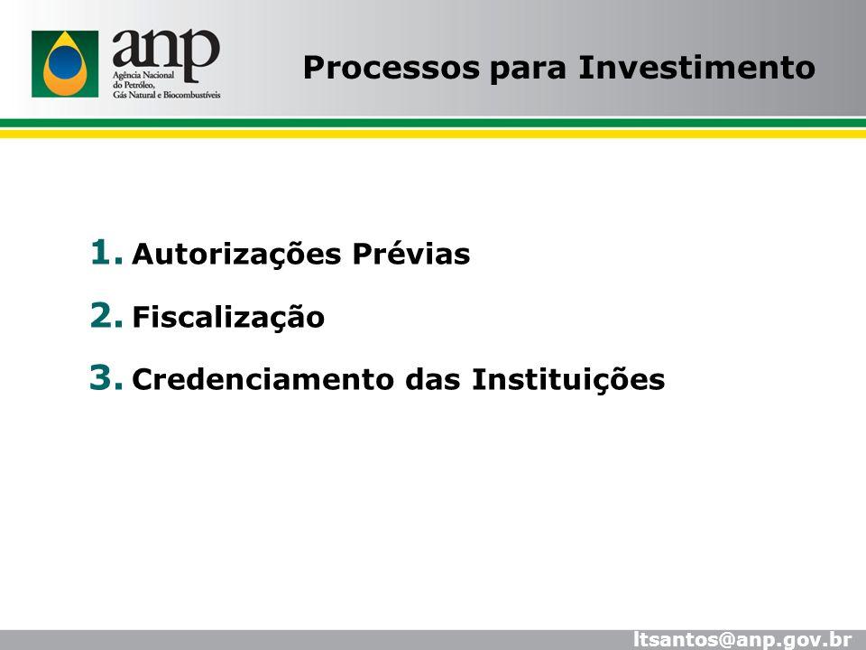 Processos para Investimento