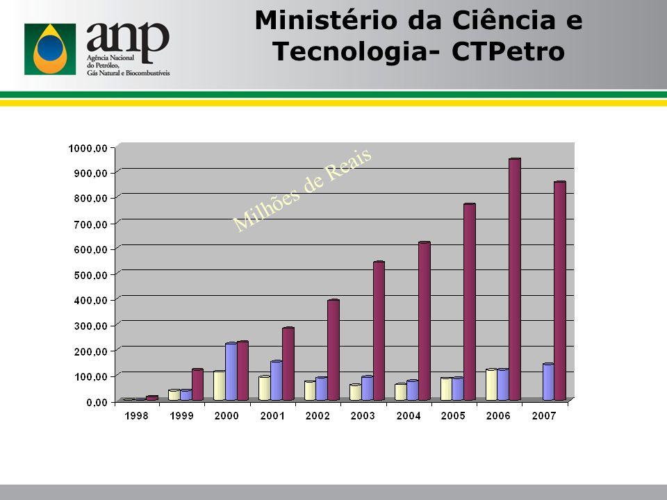 Ministério da Ciência e Tecnologia- CTPetro