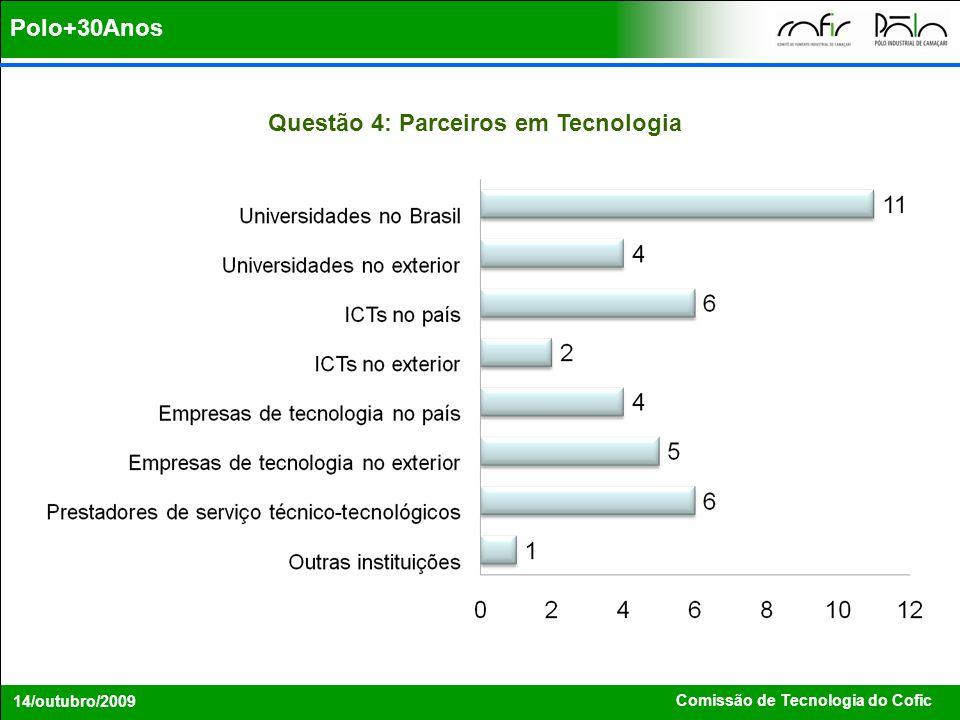 Polo+30Anos Questão 4: Parceiros em Tecnologia 14/outubro/2009