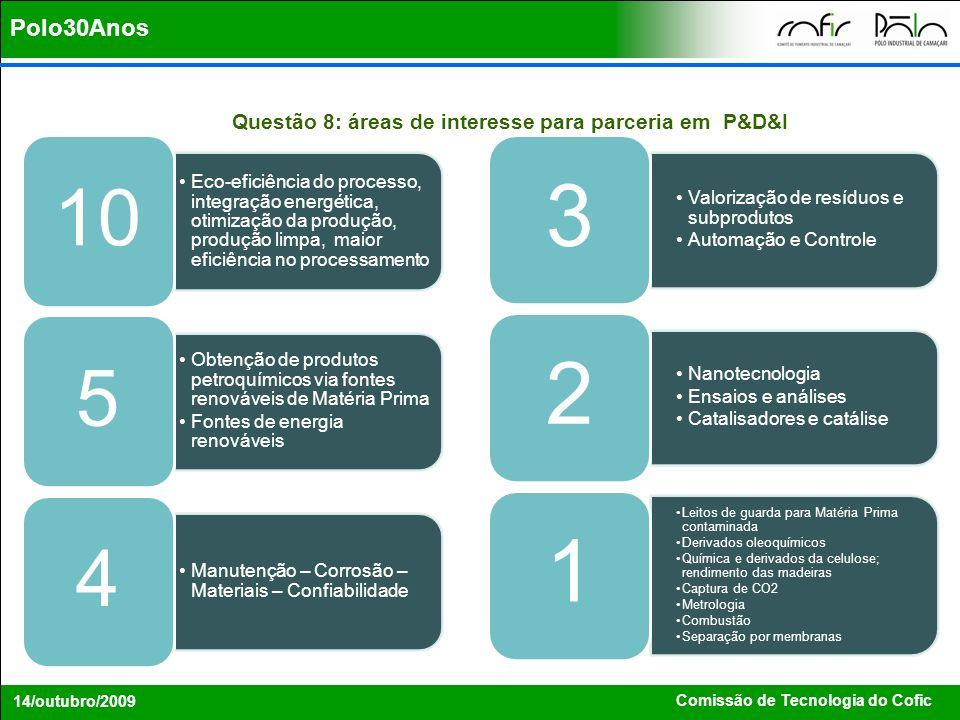 Polo30Anos Questão 8: áreas de interesse para parceria em P&D&I
