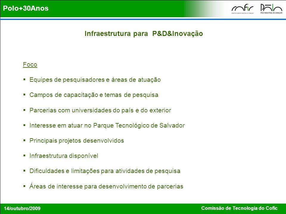 Infraestrutura para P&D&Inovação