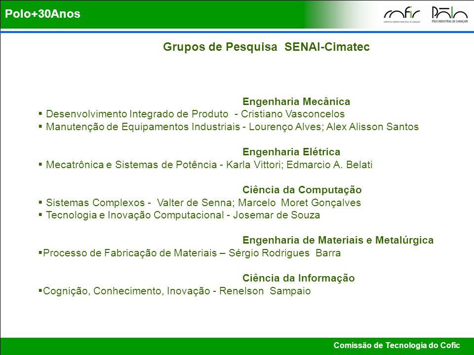 Grupos de Pesquisa SENAI-Cimatec