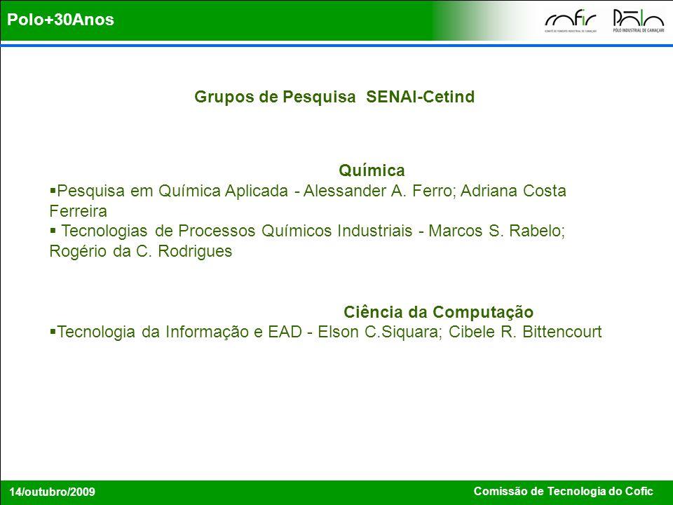 Grupos de Pesquisa SENAI-Cetind
