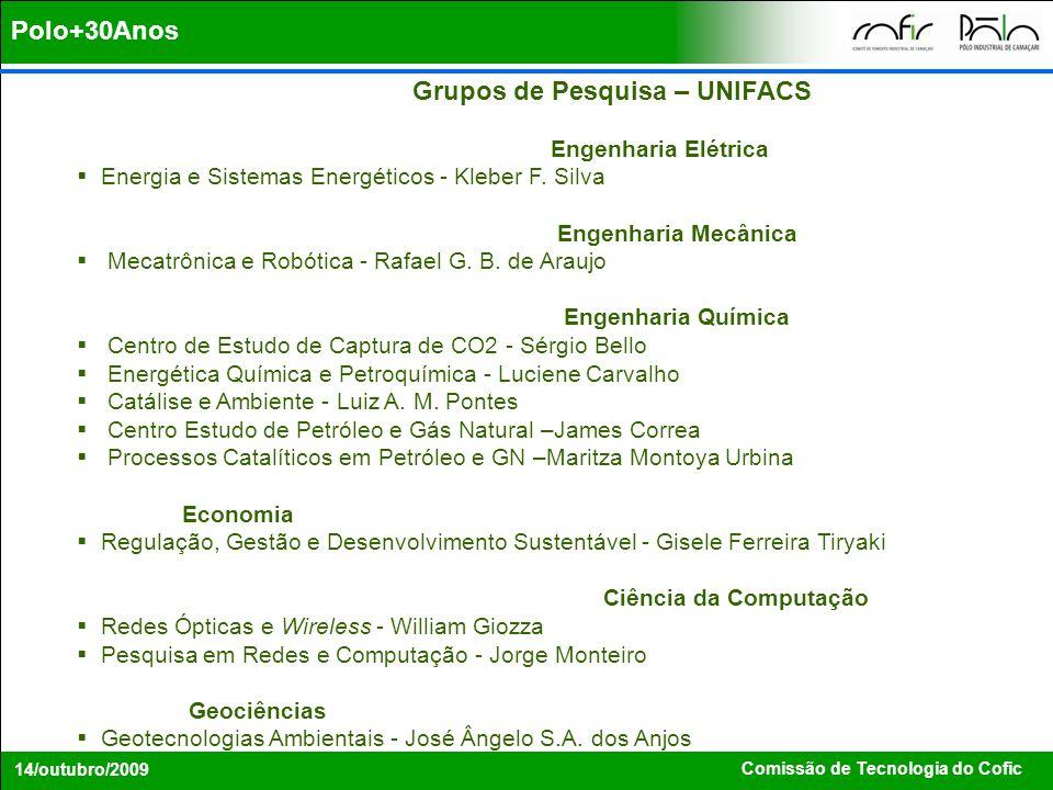 Polo+30Anos Grupos de Pesquisa – UNIFACS Engenharia Elétrica