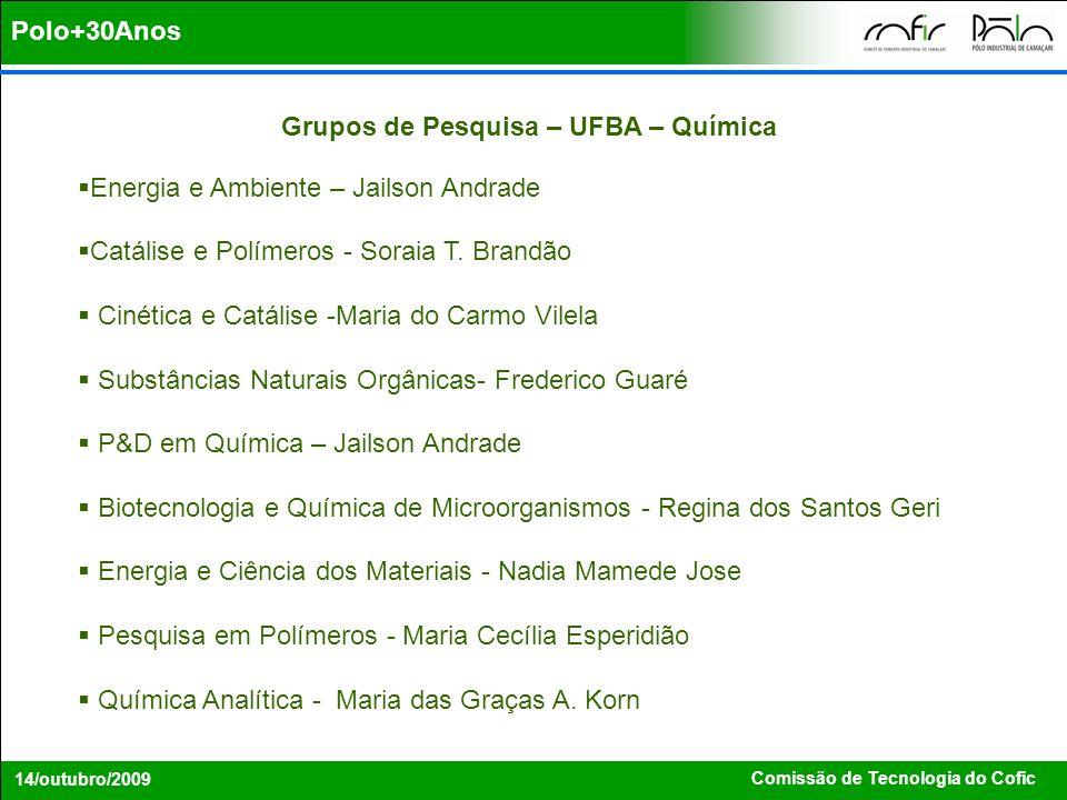 Grupos de Pesquisa – UFBA – Química