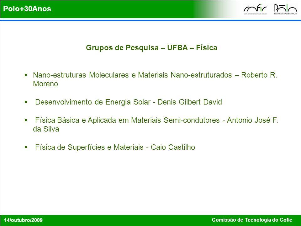 Grupos de Pesquisa – UFBA – Física
