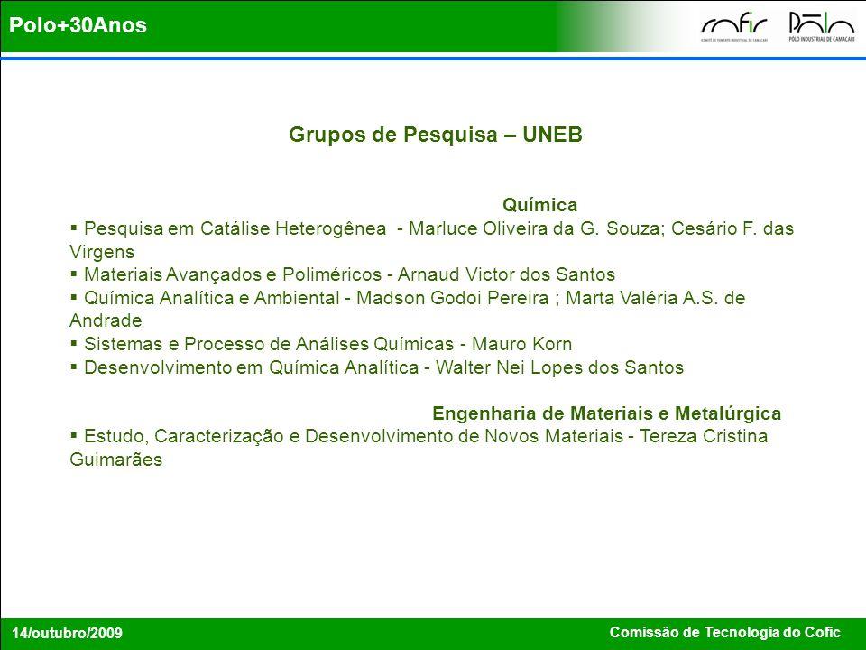 Grupos de Pesquisa – UNEB