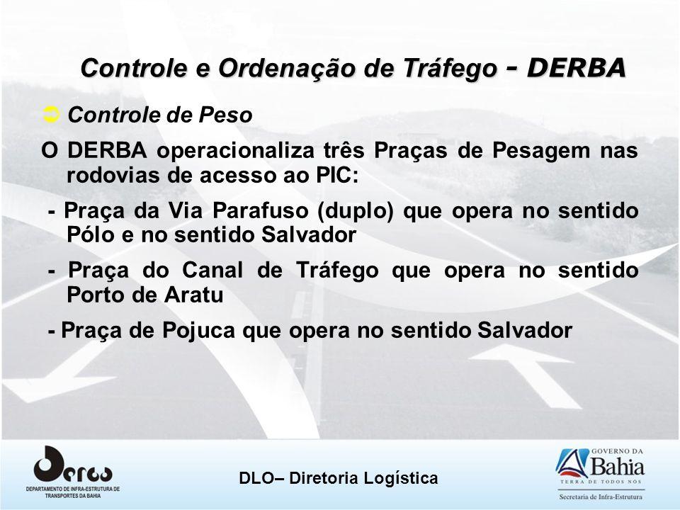 Controle e Ordenação de Tráfego - DERBA