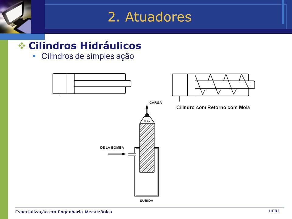 2. Atuadores Cilindros Hidráulicos Cilindros de simples ação