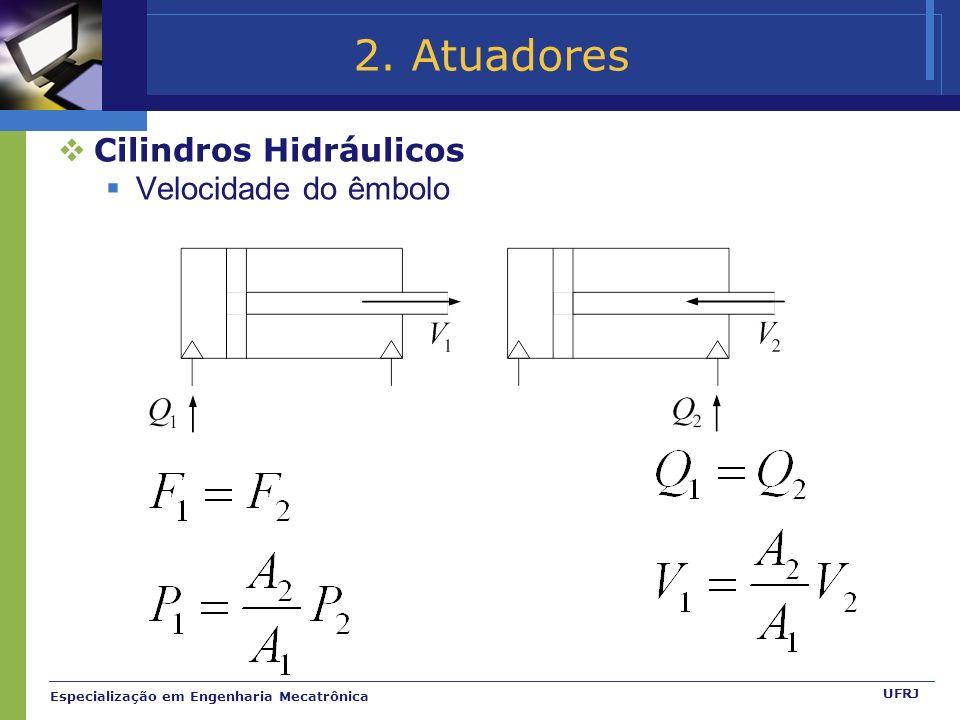 2. Atuadores Cilindros Hidráulicos Velocidade do êmbolo