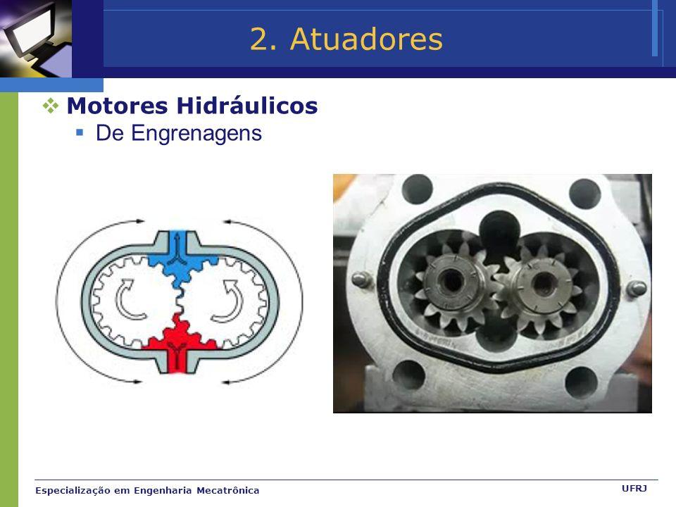 2. Atuadores Motores Hidráulicos De Engrenagens
