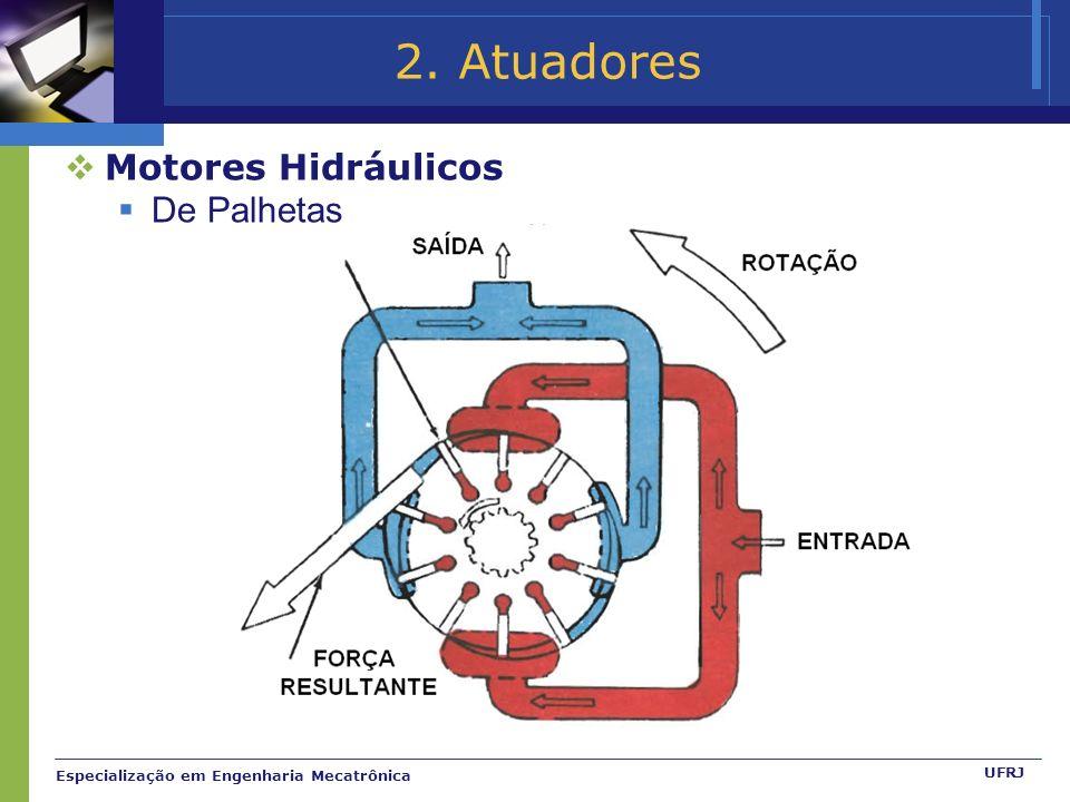 2. Atuadores Motores Hidráulicos De Palhetas