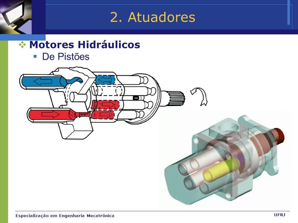 2. Atuadores Motores Hidráulicos De Pistões