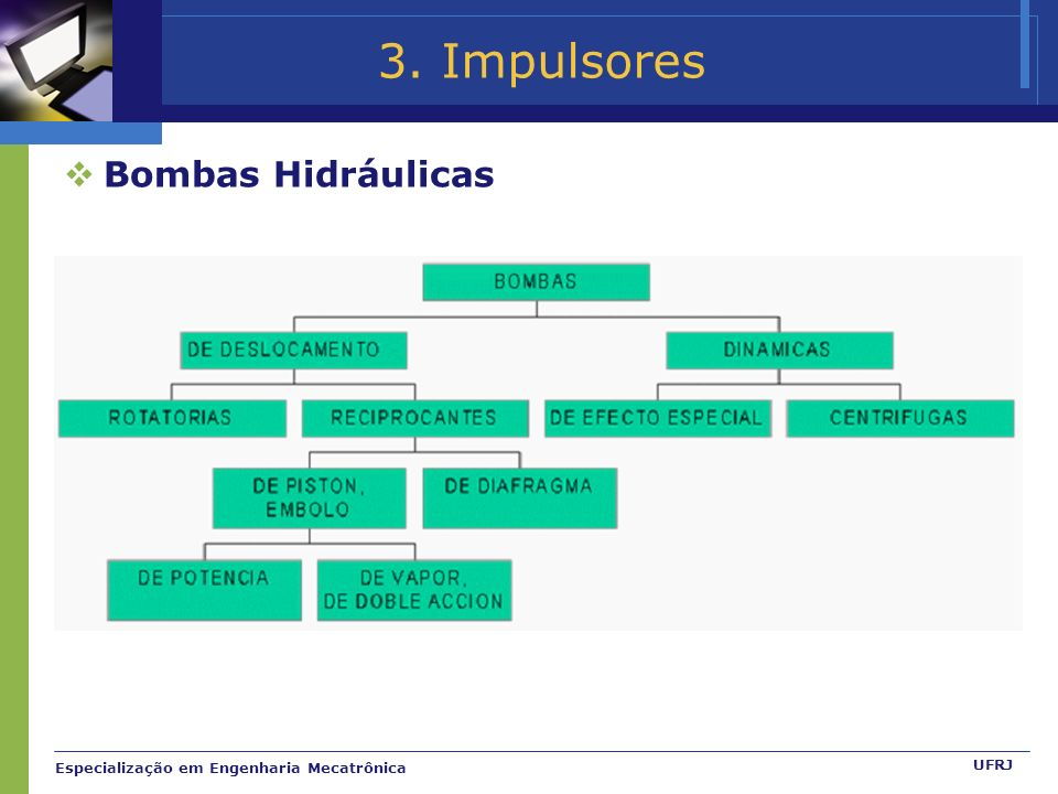 3. Impulsores Bombas Hidráulicas