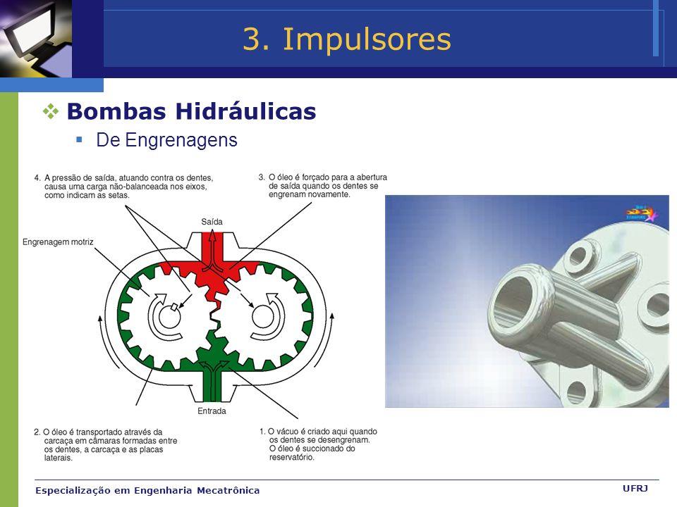 3. Impulsores Bombas Hidráulicas De Engrenagens