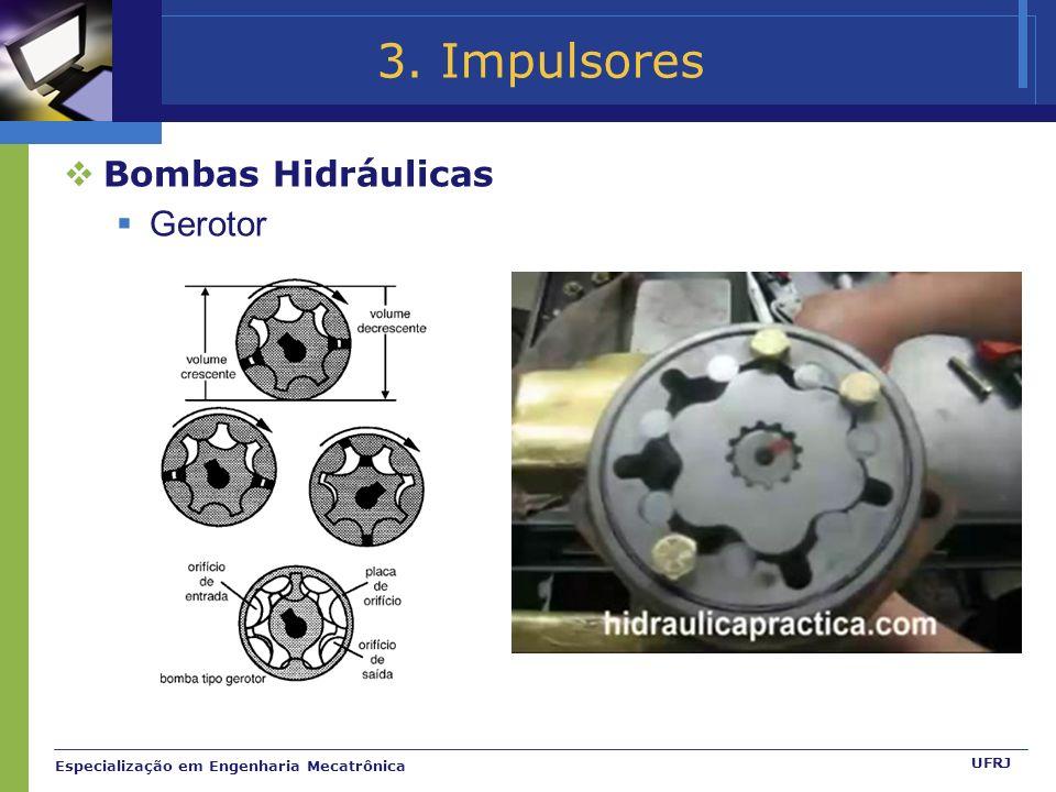 3. Impulsores Bombas Hidráulicas Gerotor