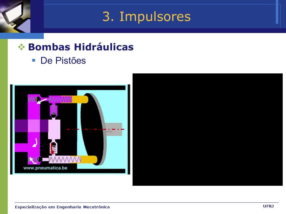 3. Impulsores Bombas Hidráulicas De Pistões
