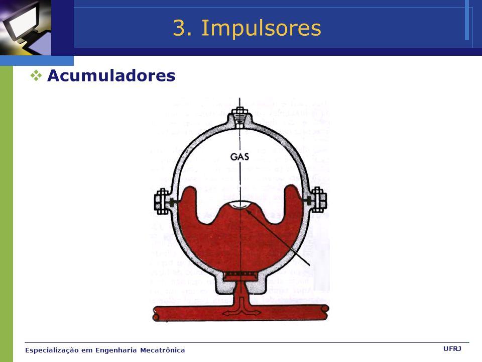 3. Impulsores Acumuladores Especialização em Engenharia Mecatrônica