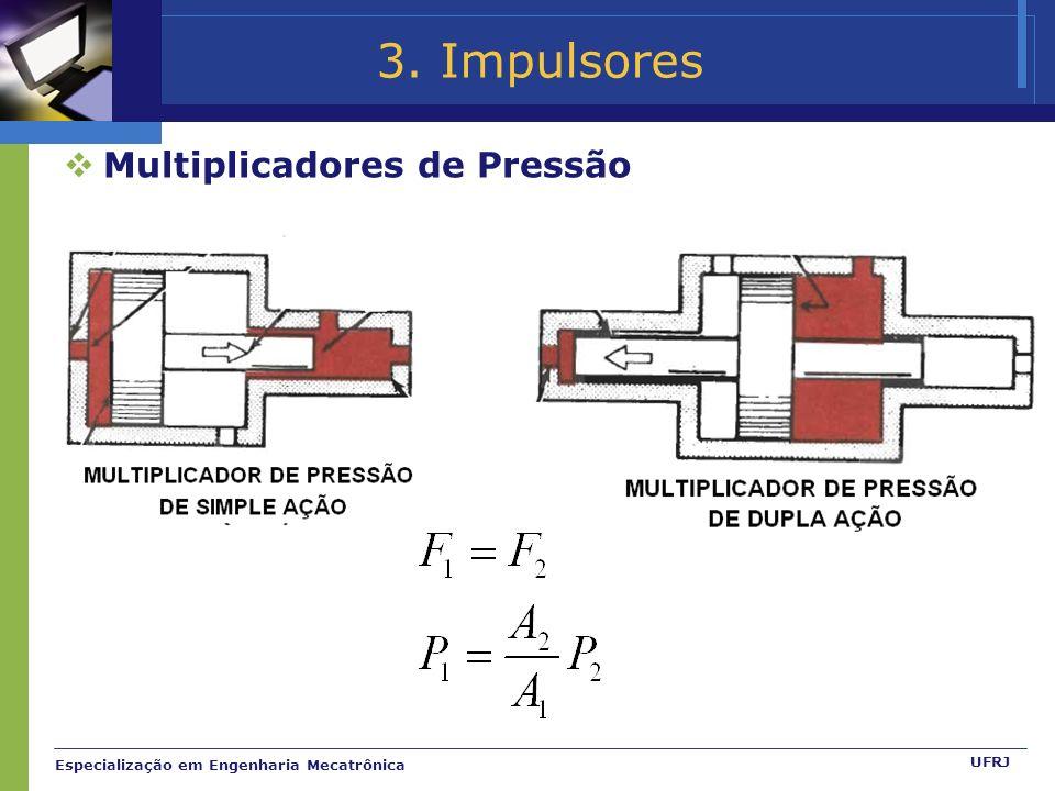 3. Impulsores Multiplicadores de Pressão
