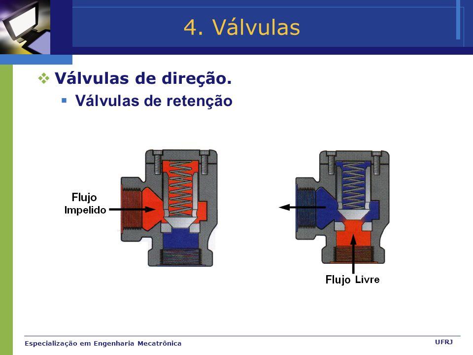 4. Válvulas Válvulas de direção. Válvulas de retenção