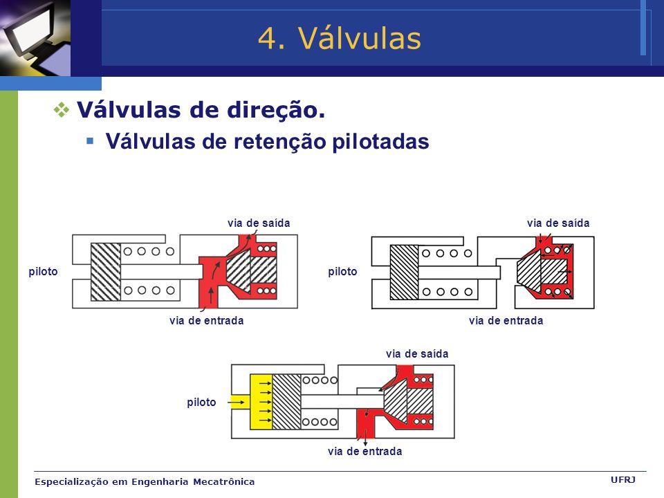 4. Válvulas Válvulas de direção. Válvulas de retenção pilotadas piloto