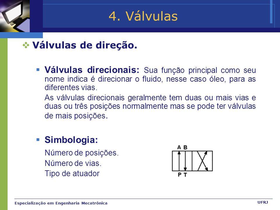 4. Válvulas Válvulas de direção.