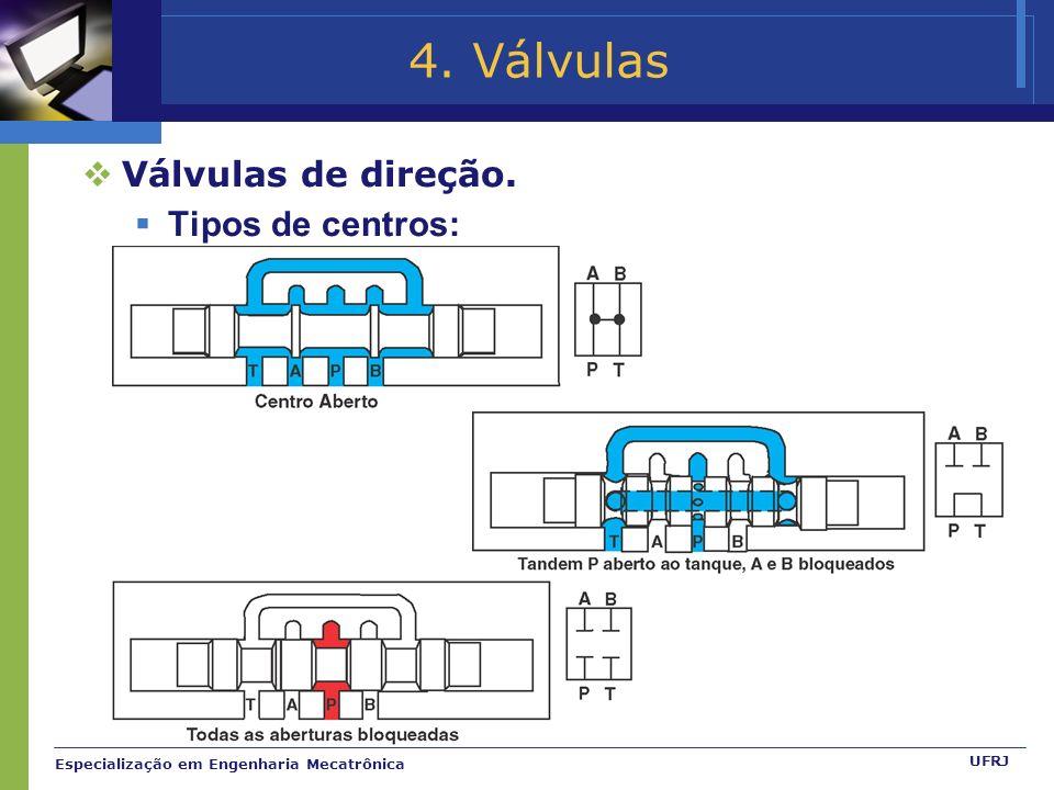 4. Válvulas Válvulas de direção. Tipos de centros: