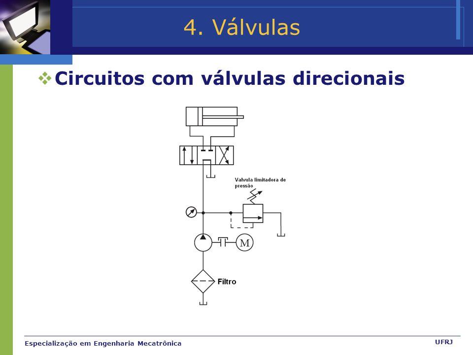 4. Válvulas Circuitos com válvulas direcionais