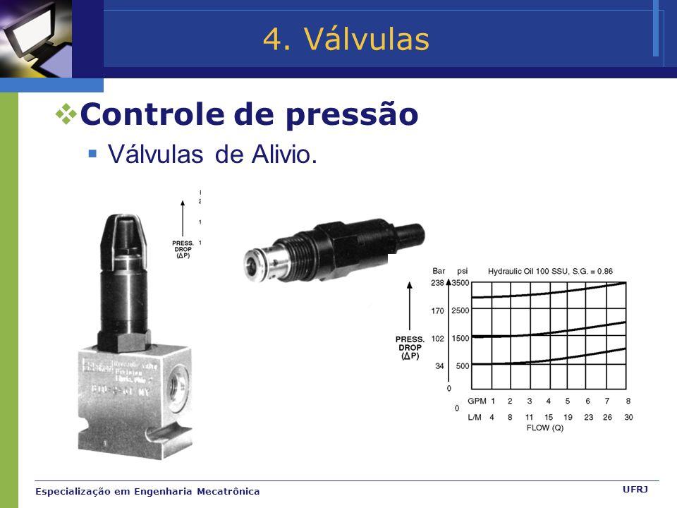 4. Válvulas Controle de pressão Válvulas de Alivio.
