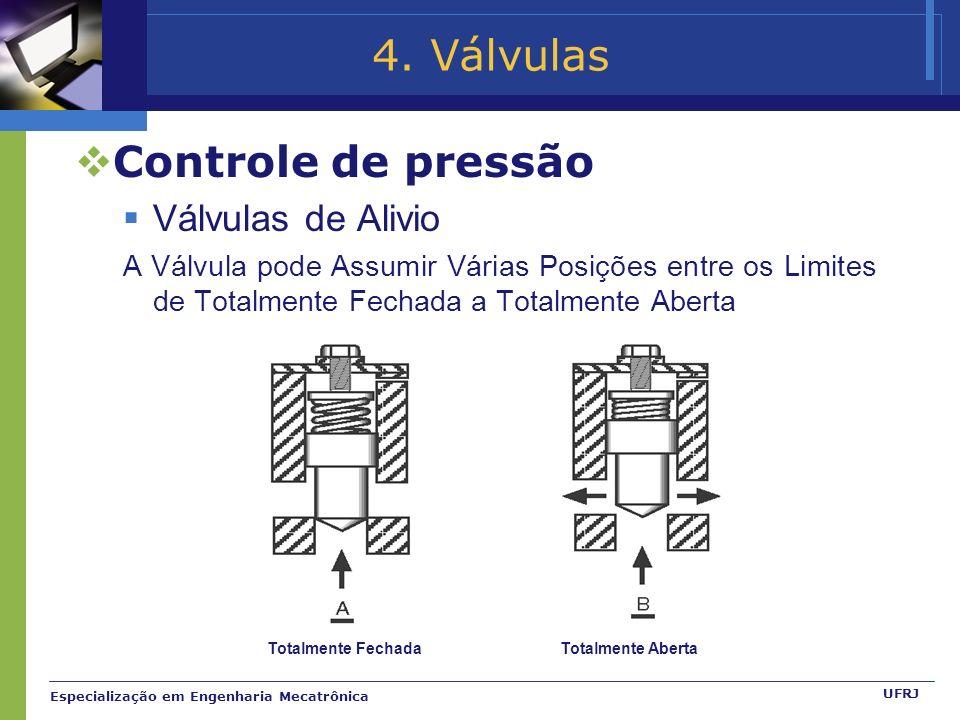 4. Válvulas Controle de pressão Válvulas de Alivio