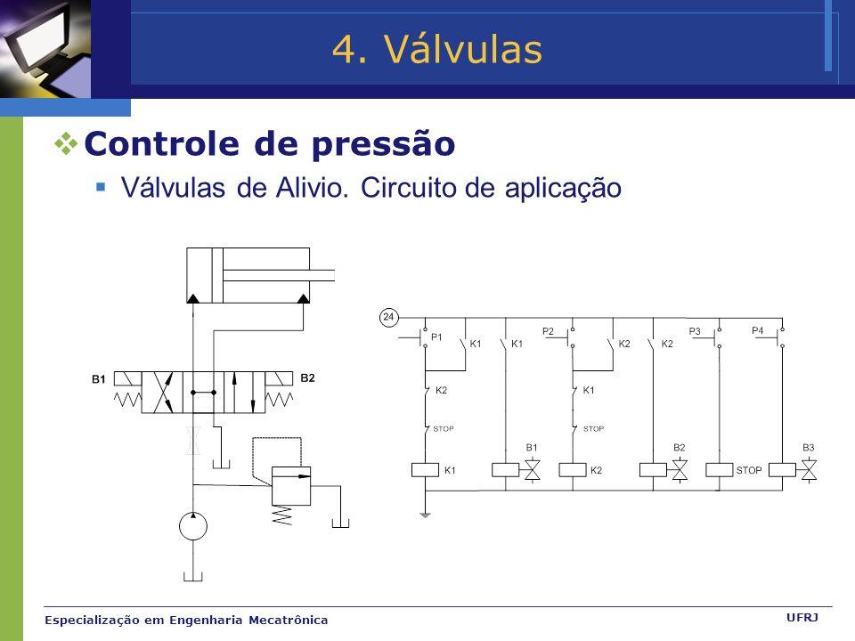 4. Válvulas Controle de pressão