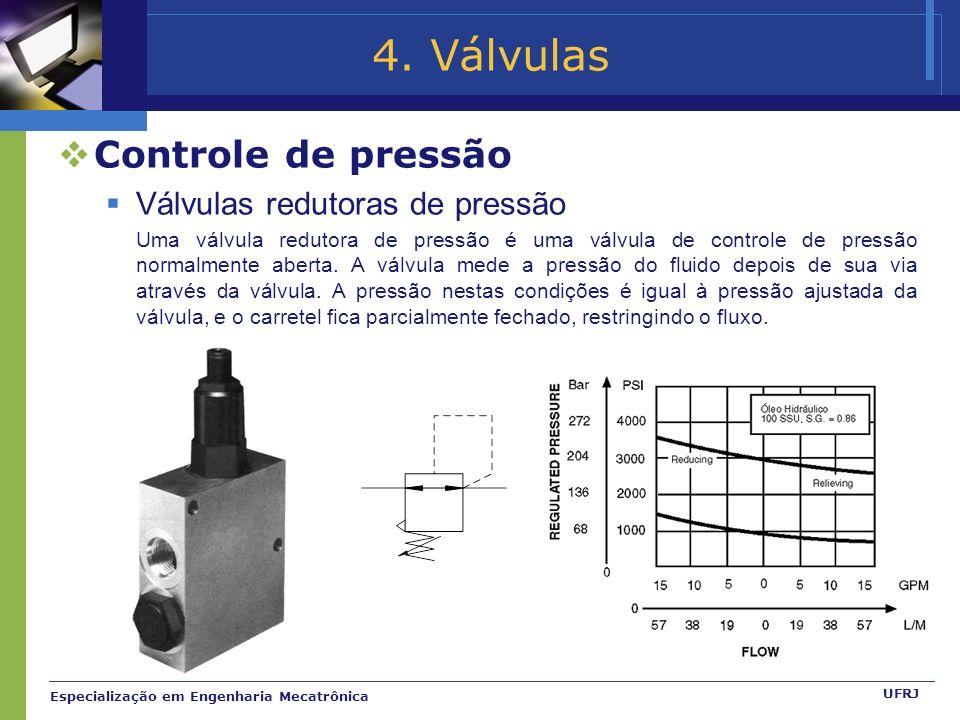 4. Válvulas Controle de pressão Válvulas redutoras de pressão