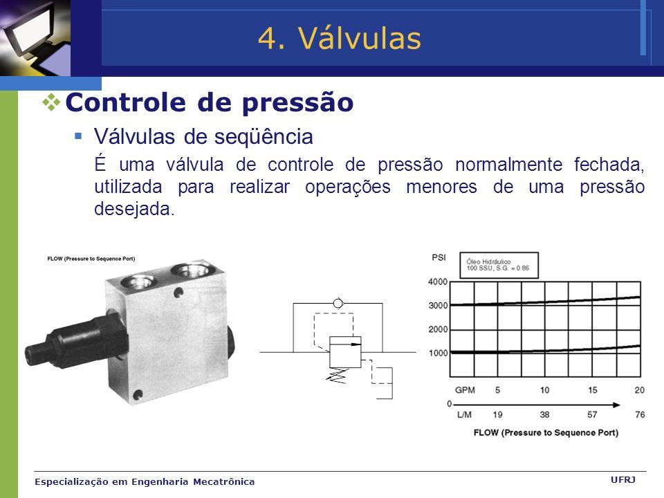 4. Válvulas Controle de pressão Válvulas de seqüência