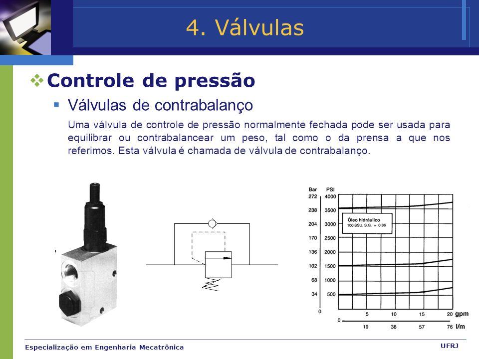 4. Válvulas Controle de pressão Válvulas de contrabalanço