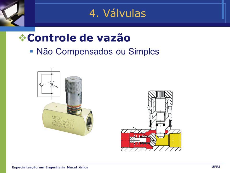 4. Válvulas Controle de vazão Não Compensados ou Simples