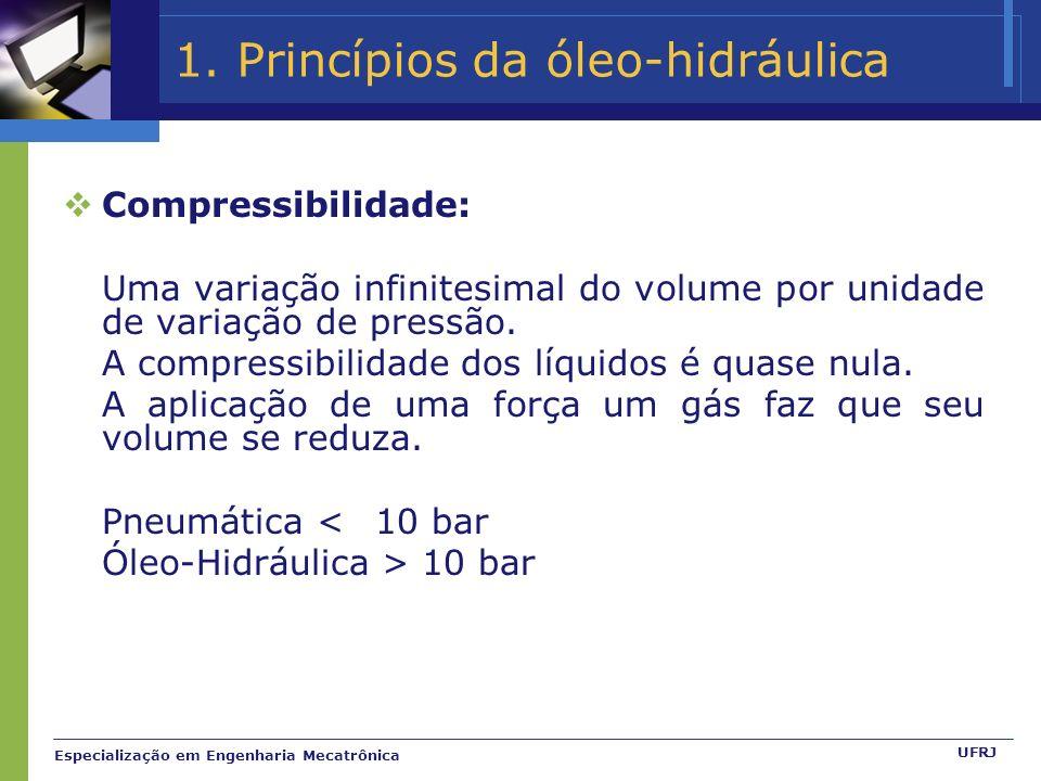 1. Princípios da óleo-hidráulica