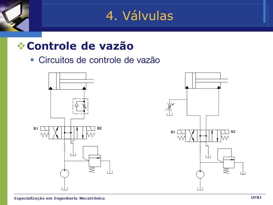 4. Válvulas Controle de vazão Circuitos de controle de vazão