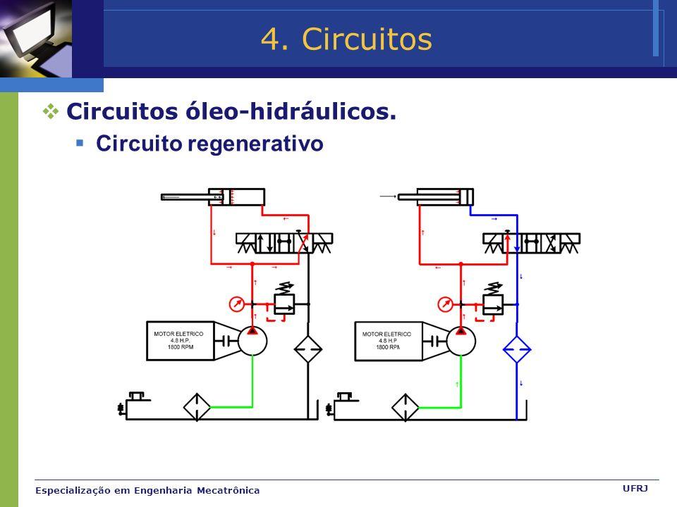 4. Circuitos Circuitos óleo-hidráulicos. Circuito regenerativo