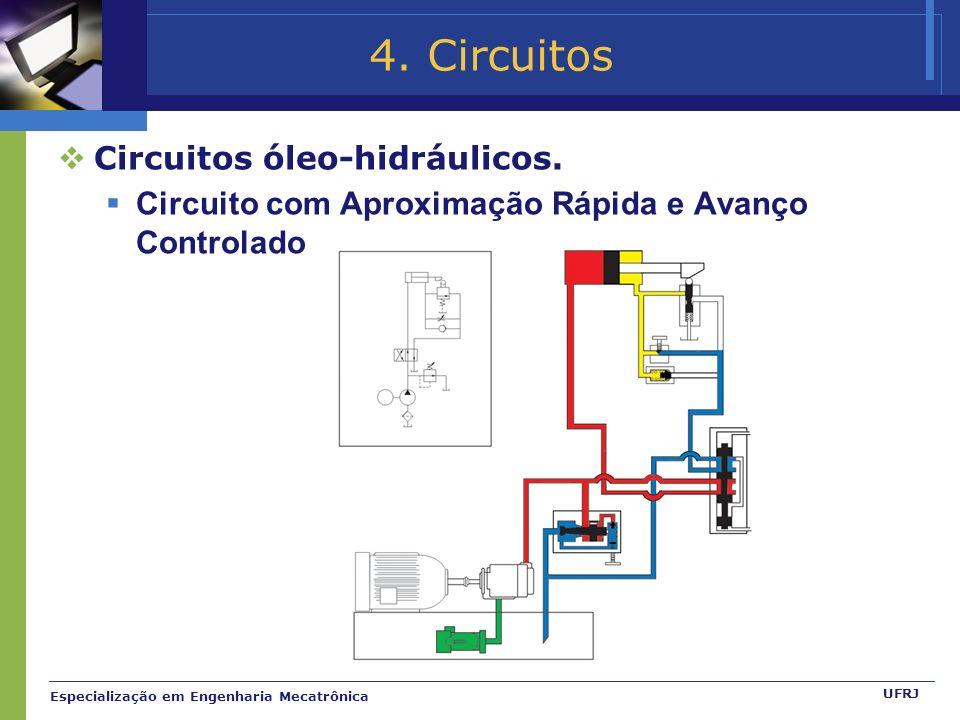 4. Circuitos Circuitos óleo-hidráulicos.