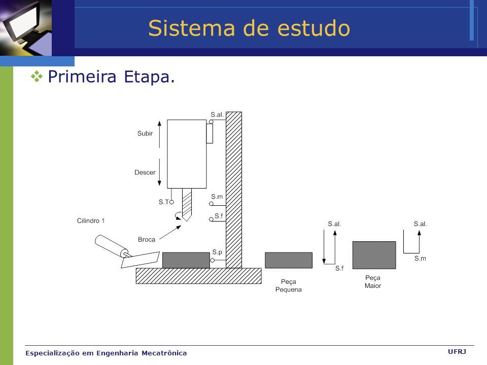Sistema de estudo Primeira Etapa.